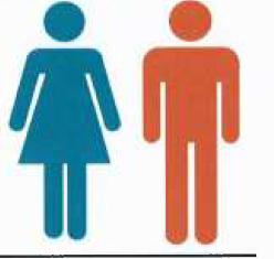ABC Gender Image