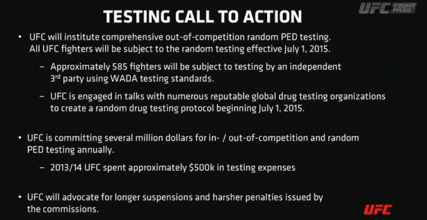 UFC Template of Enhanced Testing Policy