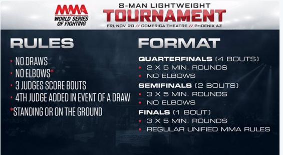 WSOF One Night Tournament Rules