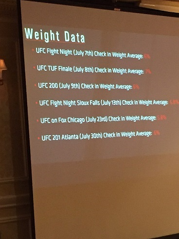 Weight Cut Data2