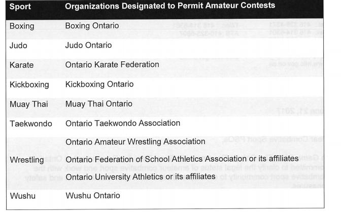 Ontario PSO list